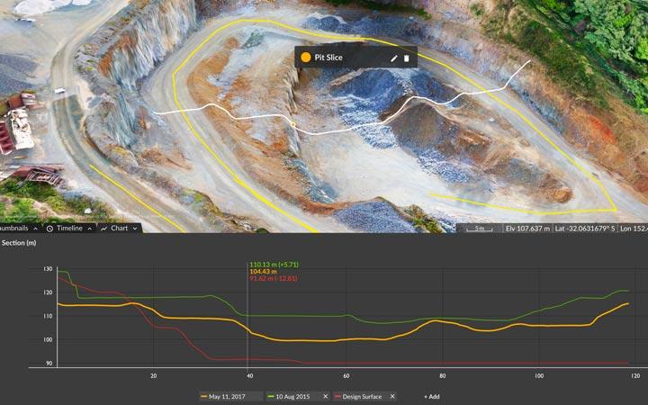 drone data compare against pit design